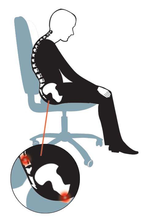 Nieprawidłowa postawa podczas siedzenia na krześle biurowym