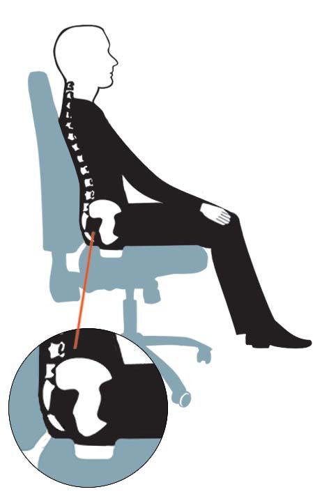 Prawidłowa postawa przyjmowana podczas siedzenia na krześle biurowym ergonomicznym Galaxy